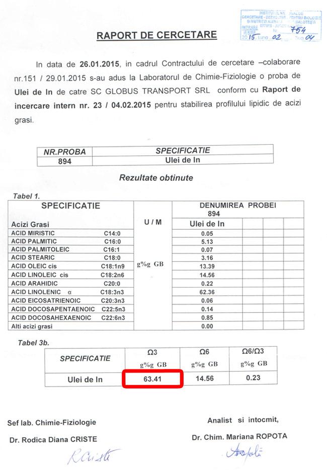 Certificat de calitate al uleiului de in